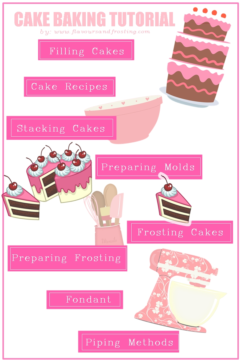 Cake Baking Tutorial