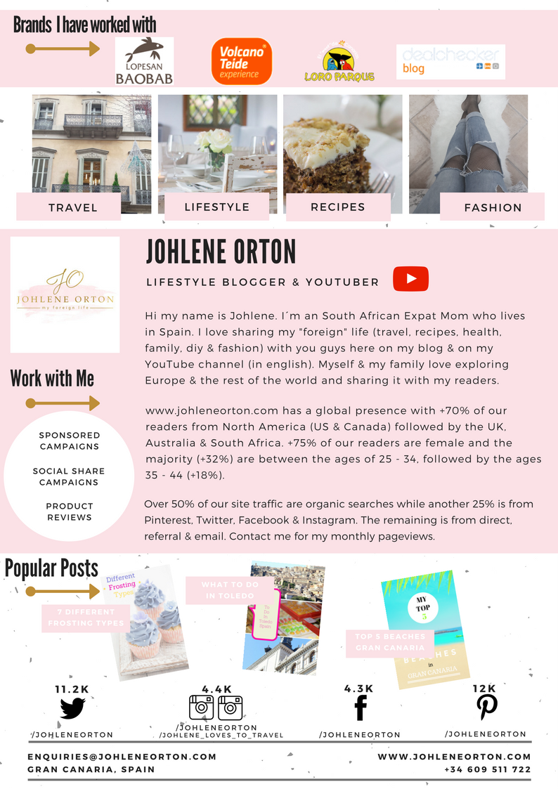 MEDIA KIT LIFESTYLE TRAVEL FASHION BLOGGER JOHLENE ORTON